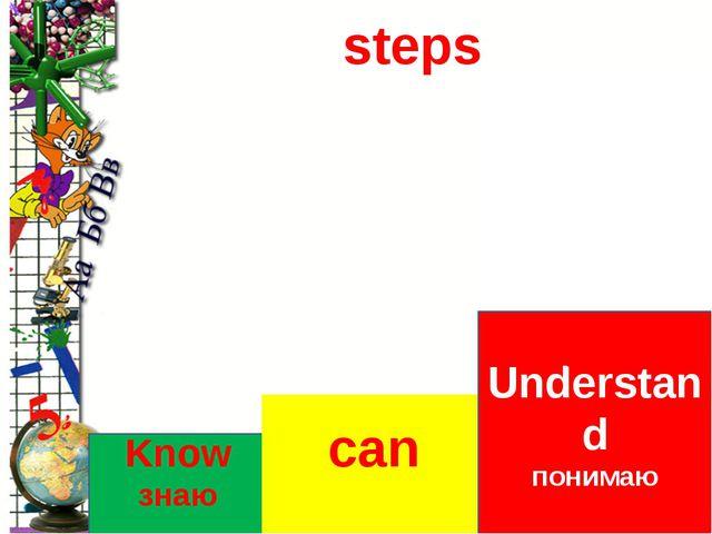 steps Know знаю can Understand понимаю understand ProPowerPoint.Ru