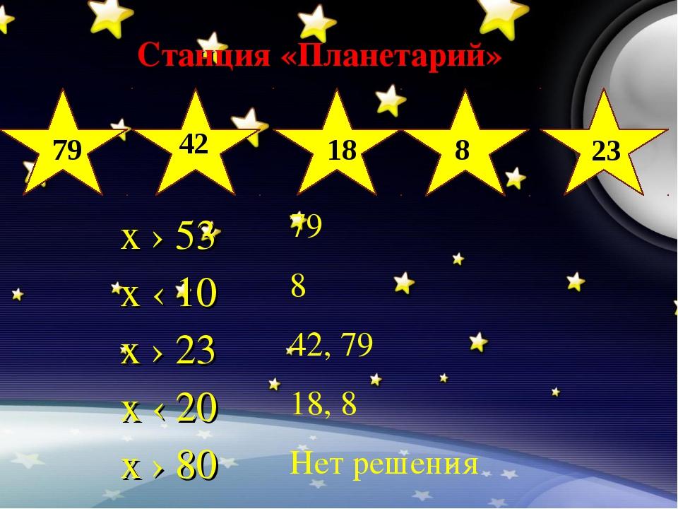 79 Станция «Планетарий» 42 18 8 23 х › 53 х ‹ 10 х › 23 х ‹ 20 х › 80 79 8 42...
