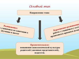 Основной этап Развивающее: работа с учащимися по адаптации к обучению в школе