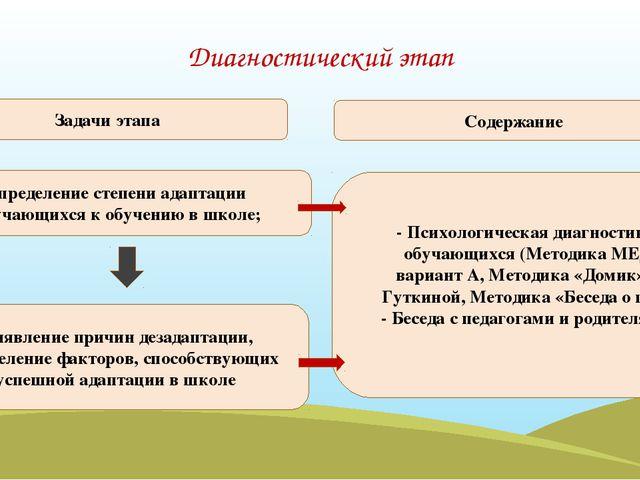 Диагностический этап определение степени адаптации обучающихся к обучению в ш...