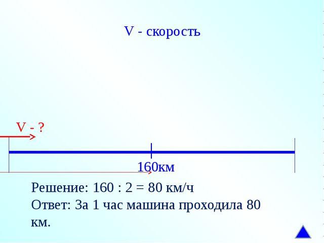 V - скорость 160км V - ? Решение: 160 : 2 = 80 км/ч Ответ: За 1 час машина пр...