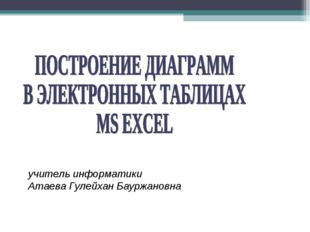 учитель информатики Атаева Гулейхан Бауржановна