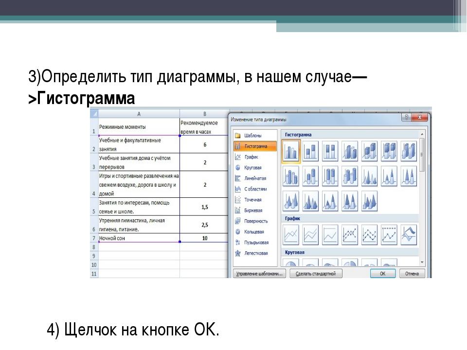 3)Определить тип диаграммы, в нашем случае—>Гистограмма 4) Щелчок на кнопке ОК.