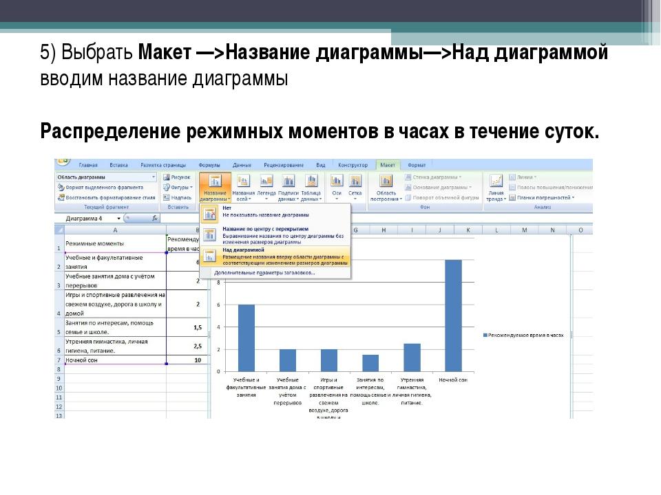 5) Выбрать Макет —>Название диаграммы—>Над диаграммой вводим название диаграм...
