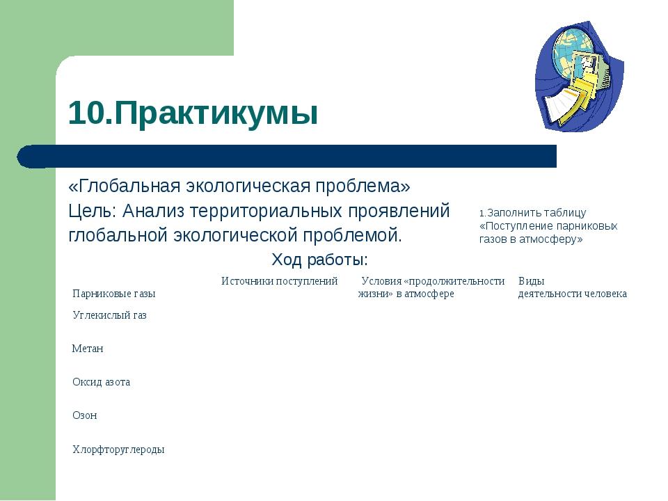 10.Практикумы «Глобальная экологическая проблема» Цель: Анализ территориальны...