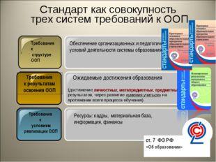 Стандарт как совокупность трех систем требований к ООП Требования к структуре