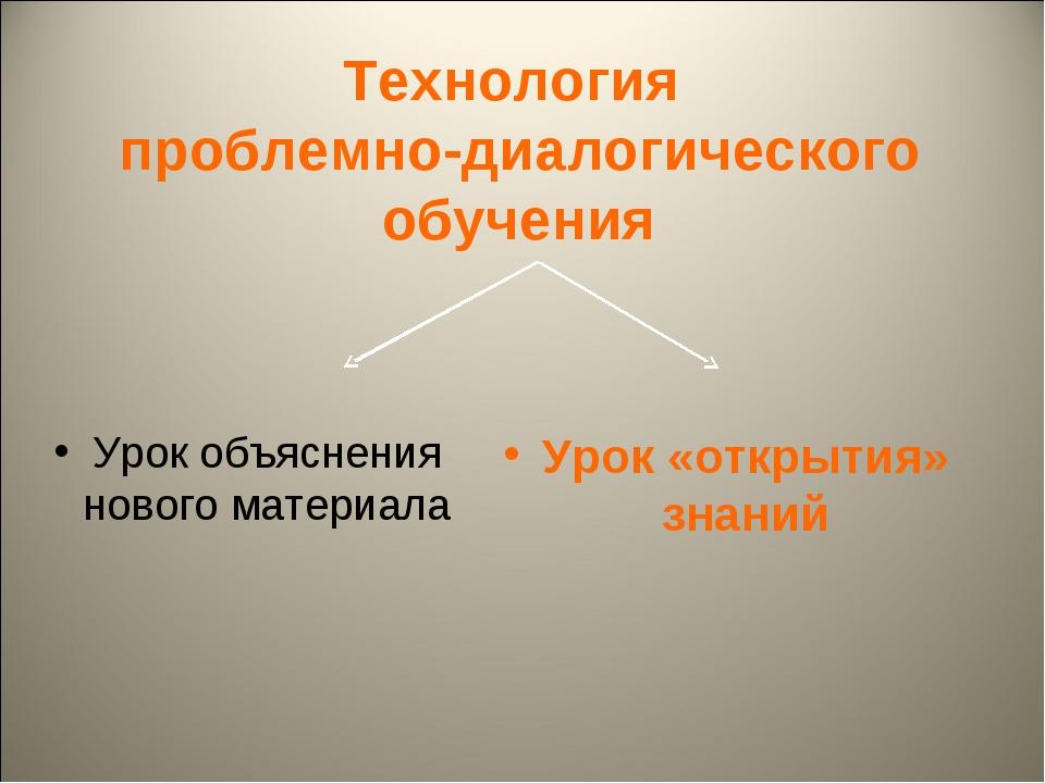 Технология проблемно-диалогического обучения Урок объяснения нового материала...
