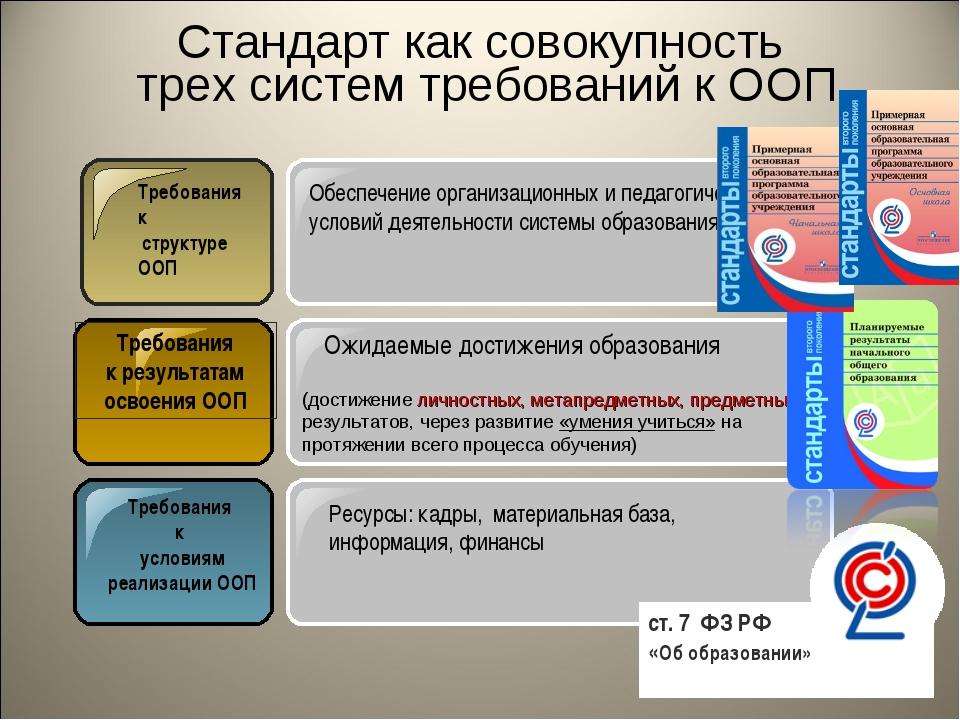 Стандарт как совокупность трех систем требований к ООП Требования к структуре...