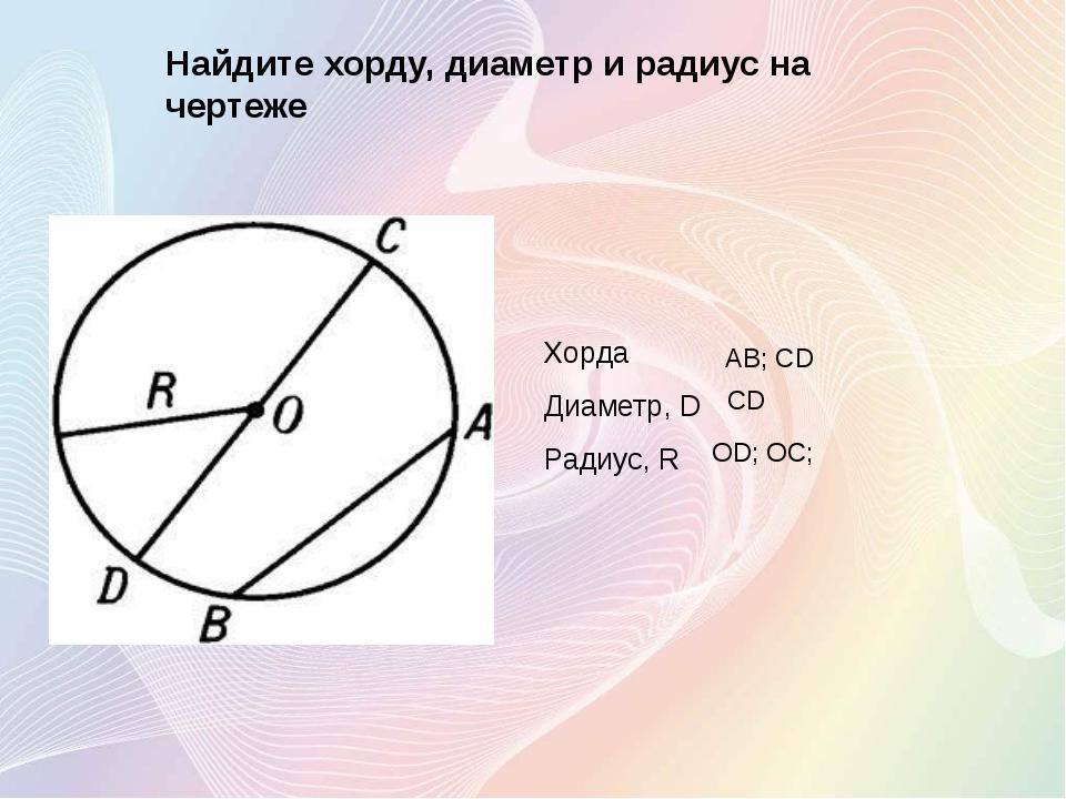 Найдите хорду, диаметр и радиус на чертеже АВ; СD CD OD; OC; Хорда Диаметр,D...