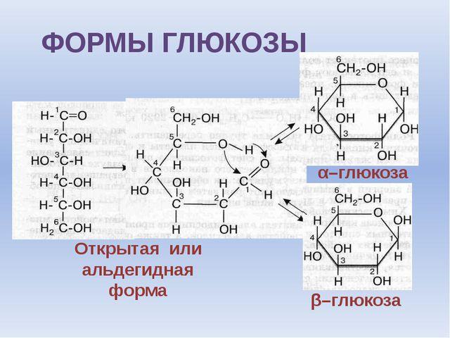 ФОРМЫ ГЛЮКОЗЫ Открытая или альдегидная форма α–глюкоза β–глюкоза