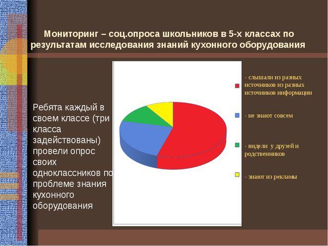 Мониторинг – соц.опроса школьников в 5-х классах по результатам исследования...