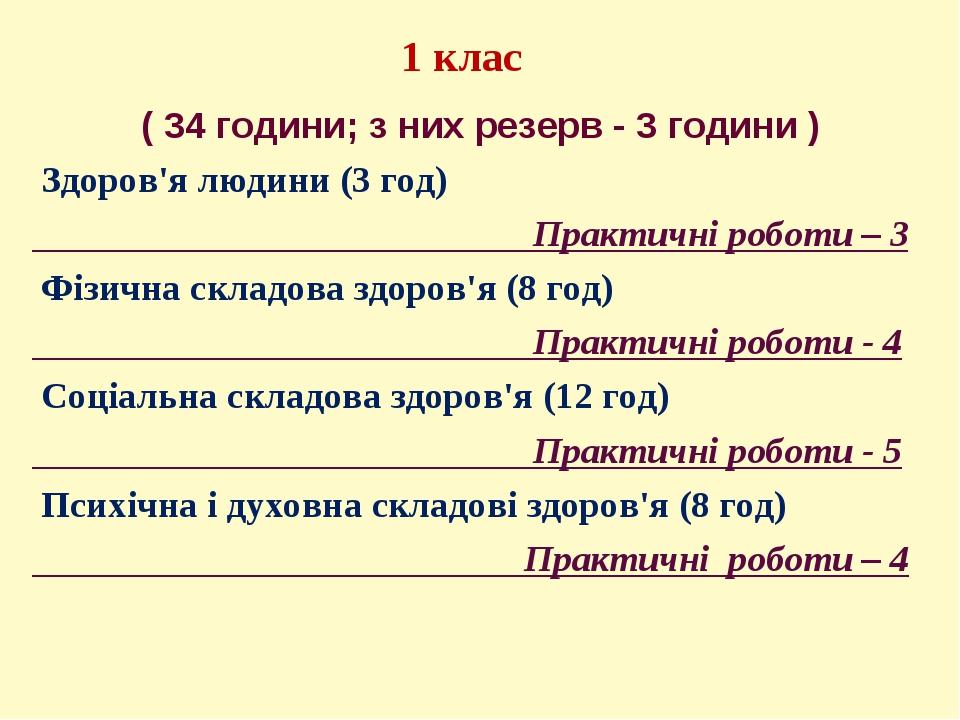 1 клас ( 34 години; з них резерв - 3 години ) Здоров'я людини (3 год) Практи...