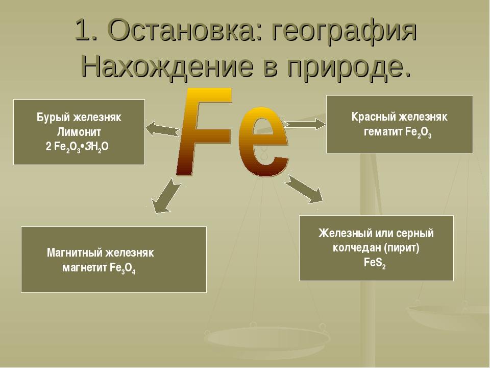 1. Остановка: география Нахождение в природе. Магнитный железняк магнетит Fe3...