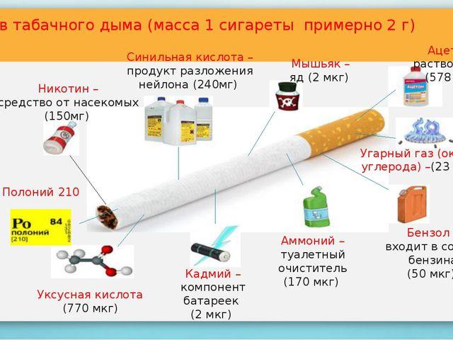 Состав табачного дыма (масса 1 сигареты примерно 2 г) Никотин – средство от н...