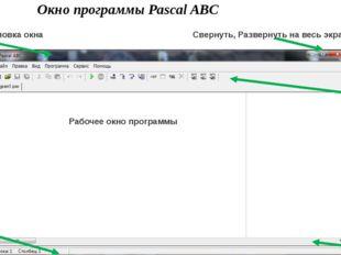 Окно программы Pasсal ABC Строка заголовка окна Свернуть, Развернуть на весь