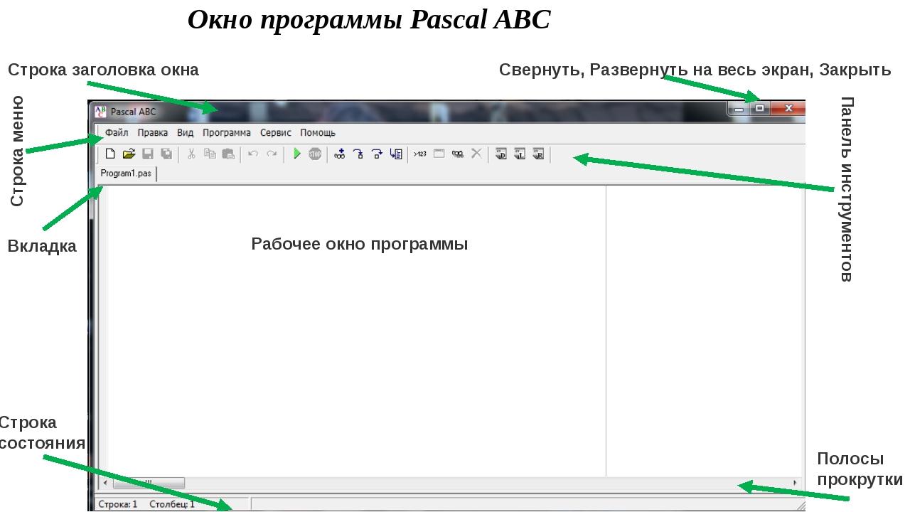 Окно программы Pasсal ABC Строка заголовка окна Свернуть, Развернуть на весь...