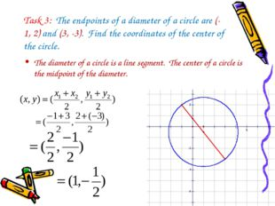 Task 3: The endpoints of a diameter of a circle are (-1, 2) and (3, -3). Find