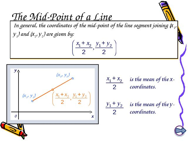 The Mid-Point of a Line In general, the coordinates of the mid-point of the l...