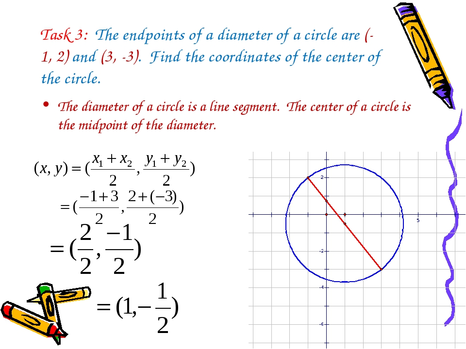 Task 3: The endpoints of a diameter of a circle are (-1, 2) and (3, -3). Find...