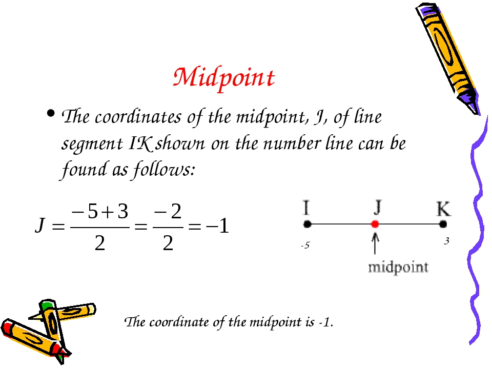 Midpoint The coordinates of the midpoint, J, of line segment IK shown on the...