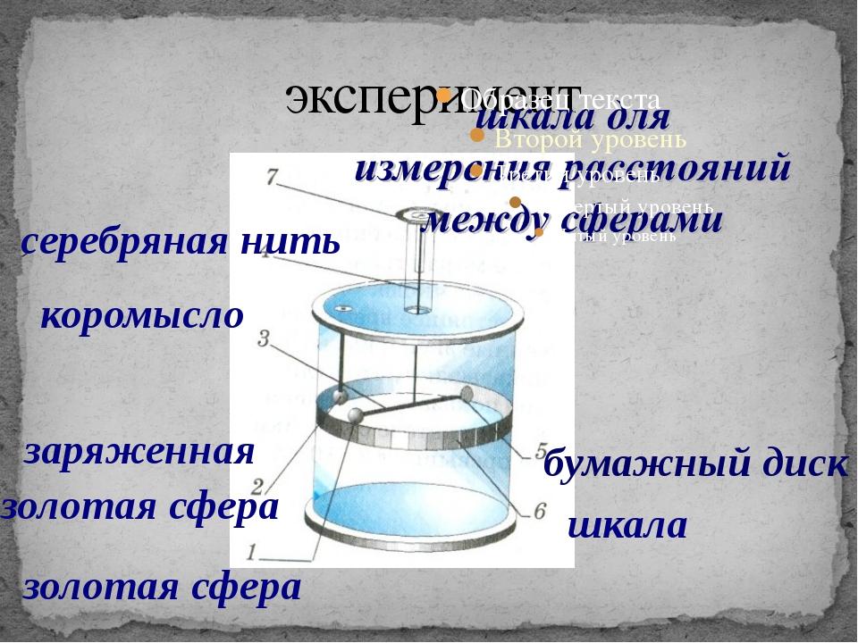 эксперимент серебряная нить коромысло шкала заряженная золотая сфера золотая...