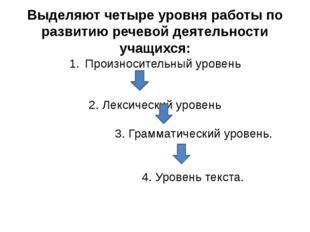 Выделяют четыре уровня работы по развитию речевой деятельности учащихся: Прои