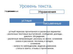 Уровень текста. - устный пересказ прочитанного в различных вариантах; - разли