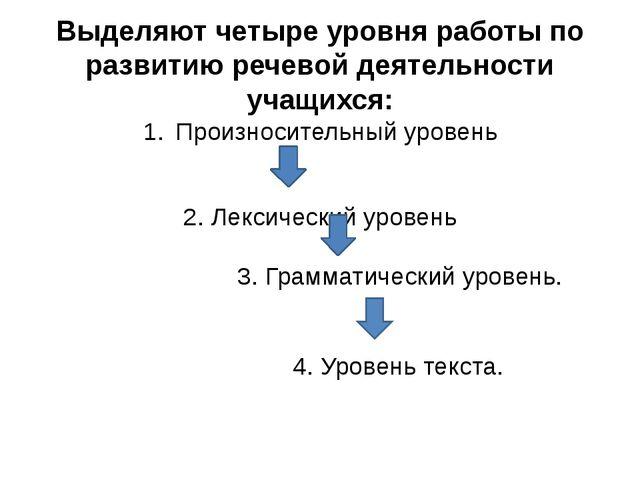 Выделяют четыре уровня работы по развитию речевой деятельности учащихся: Прои...