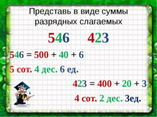 Представь в виде суммы разрядных слагаемых 546     423 546 = 500 + 40 + 6