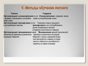 V. Методы обучения лексике Учитель Учащиеся Организация ознакомления уч-ся Оз