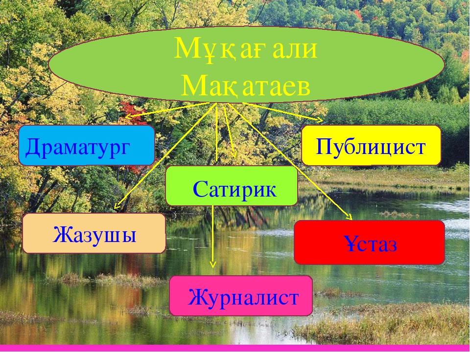 Мұқағали Мақатаев Драматург Сатирик Публицист Жазушы Журналист Ұстаз