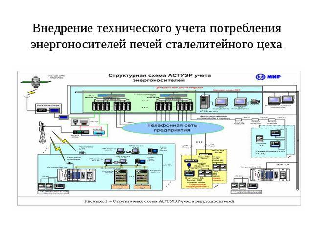 Внедрение технического учета потребления энергоносителей печей сталелитейного...
