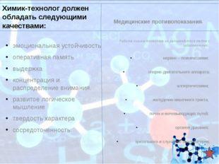 Востребованность в Нижнем Новгороде Судя по вакансиям, в химиках-технологах с