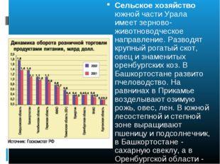 Сельское хозяйство южной части Урала имеет зерново-животноводческое направлен