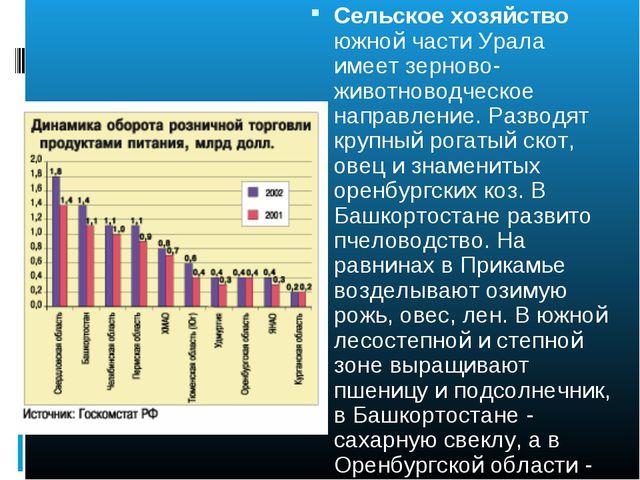 Сельское хозяйство южной части Урала имеет зерново-животноводческое направлен...