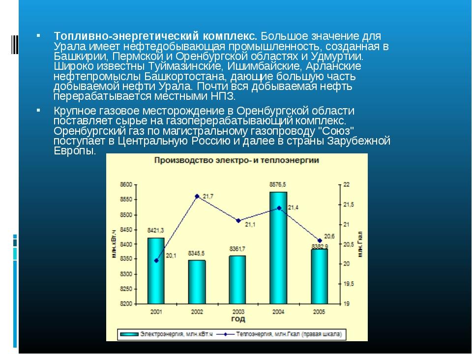 Топливно-энергетический комплекс. Большое значение для Урала имеет нефтедобыв...