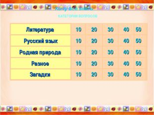 50 40 30 20 10 Загадки 50 40 30 20 10 Разное 50 40 30 20 10 Родная природа 50