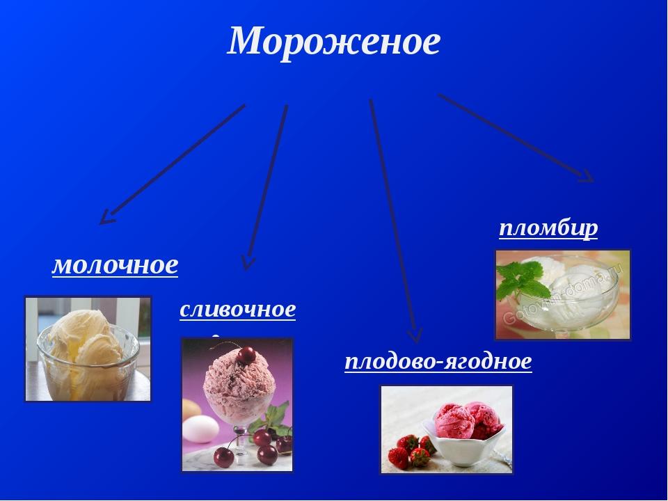 кусты презентация мороженого в картинках на тему вред и польза поленилась собрала для
