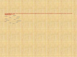 Троплар (бор. грекча τρόπος — күчерү) — әйберләр, предметлар, күренешләр ара