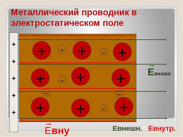 Металлический проводник в электростатическом поле Евнешн. Евнутр. Евнешн.= Е...