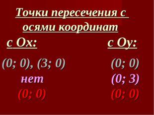 Точки пересечения с осями координат с Ох: с Оу: (0; 0), (3; 0) (0; 0) нет (0;