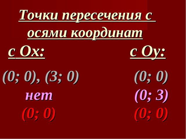 Точки пересечения с осями координат с Ох: с Оу: (0; 0), (3; 0) (0; 0) нет (0;...