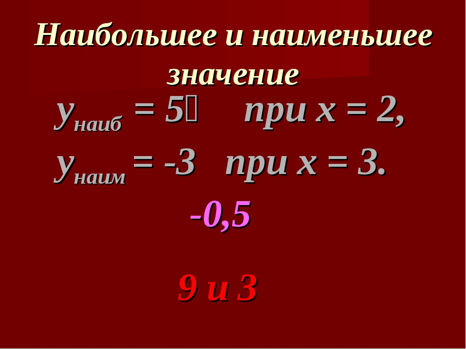 Наибольшее и наименьшее значение унаиб = 5⅓ при х = 2, унаим = -3 при х = 3....
