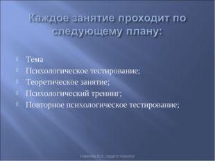 Тема Психологическое тестирование; Теоретическое занятие; Психологический тре