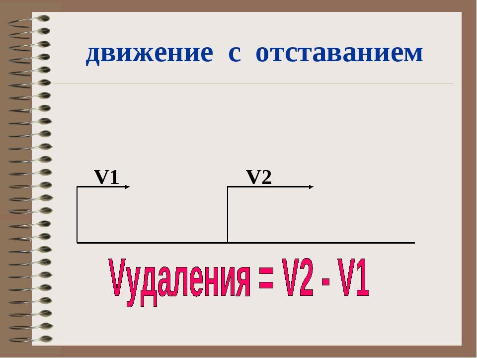 движение с отставанием  V1 V2