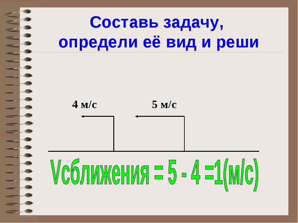 Составь задачу, определи её вид и реши 4 м/с 5 м/с
