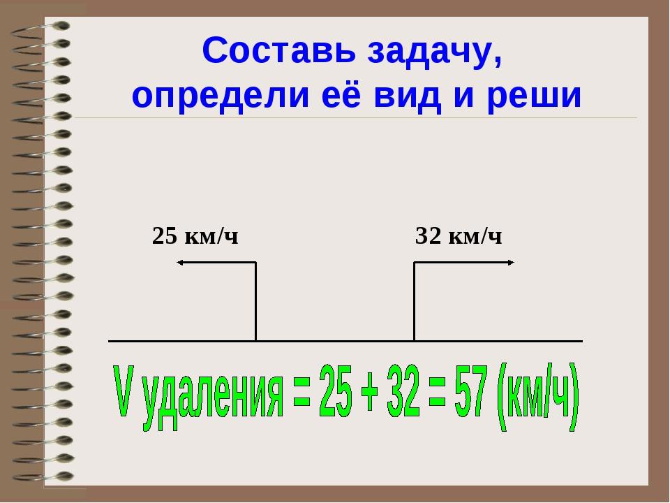 Составь задачу, определи её вид и реши 25 км/ч 32 км/ч