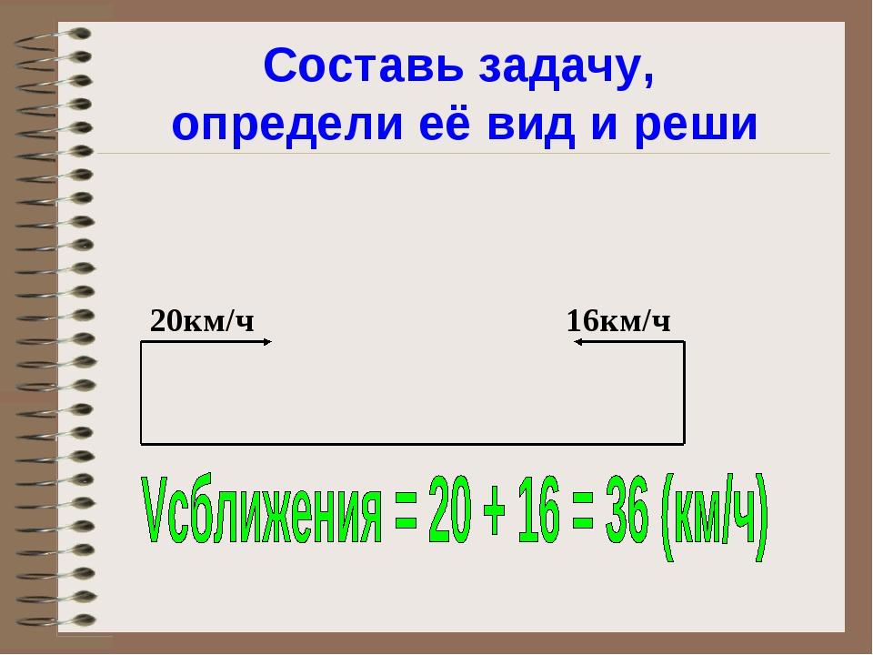 Составь задачу, определи её вид и реши 20км/ч 16км/ч