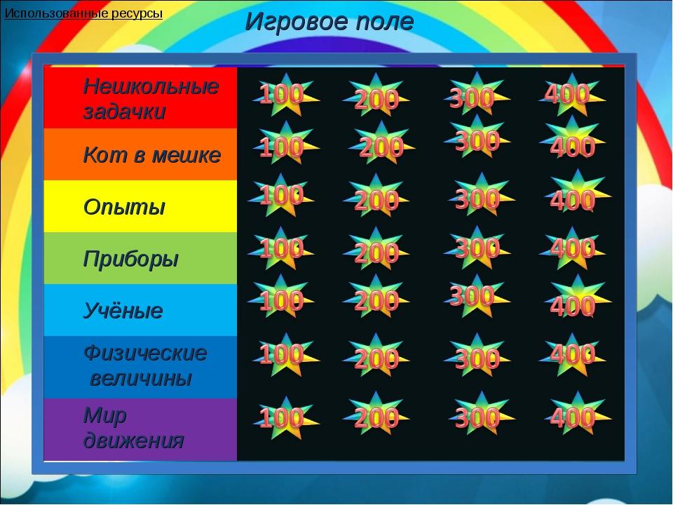 Игровое поле Использованные ресурсы Нешкольные задачки Кот в мешке Оп...