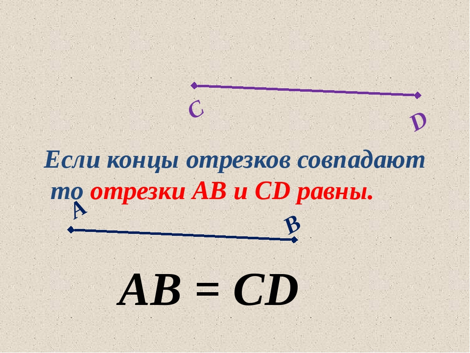 Если концы отрезков совпадают то отрезки АВ и СD равны. АВ = СD А В C D